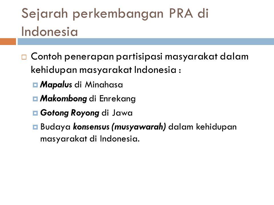 Sejarah perkembangan PRA di Indonesia