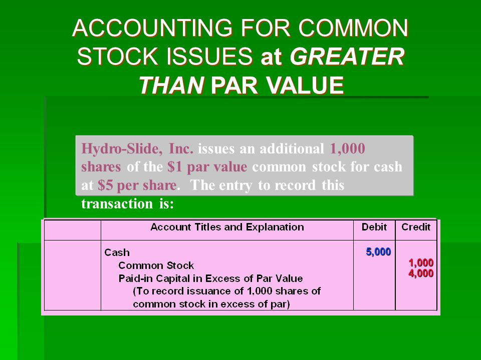 ACCOUNTING FOR COMMON STOCK ISSUES at GREATER THAN PAR VALUE