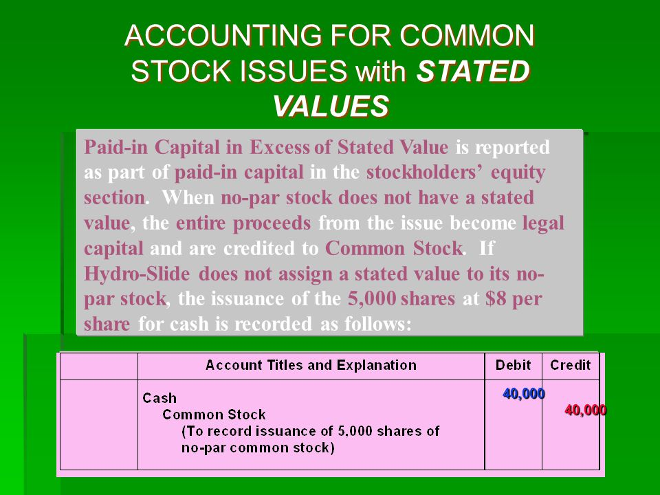 ACCOUNTING FOR COMMON STOCK ISSUES with STATED VALUES