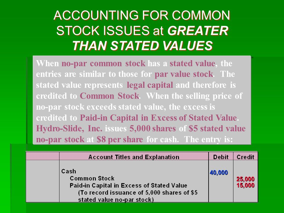 ACCOUNTING FOR COMMON STOCK ISSUES at GREATER THAN STATED VALUES