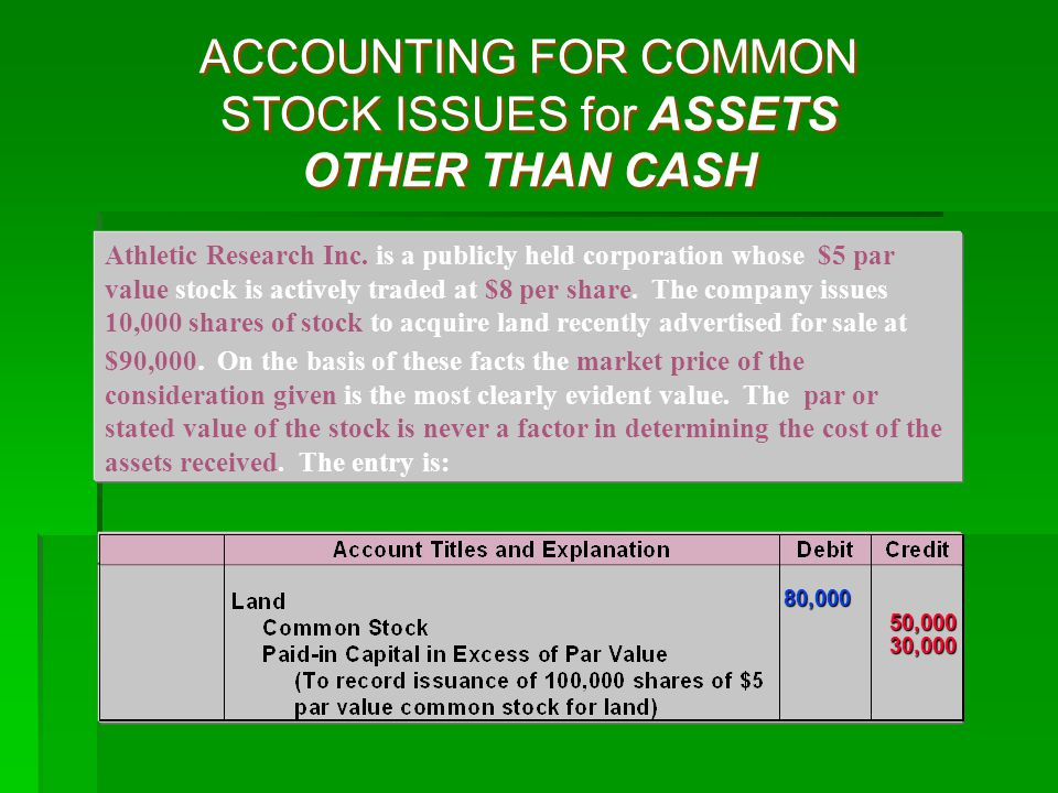 ACCOUNTING FOR COMMON STOCK ISSUES for ASSETS OTHER THAN CASH