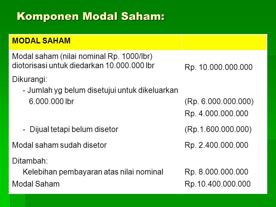 Komponen Modal Saham: MODAL SAHAM