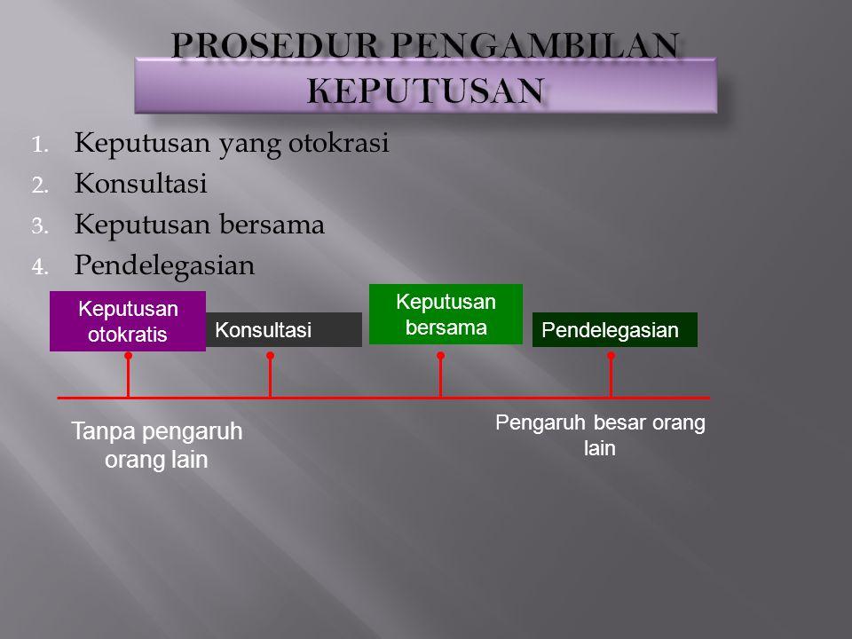 Prosedur Pengambilan Keputusan