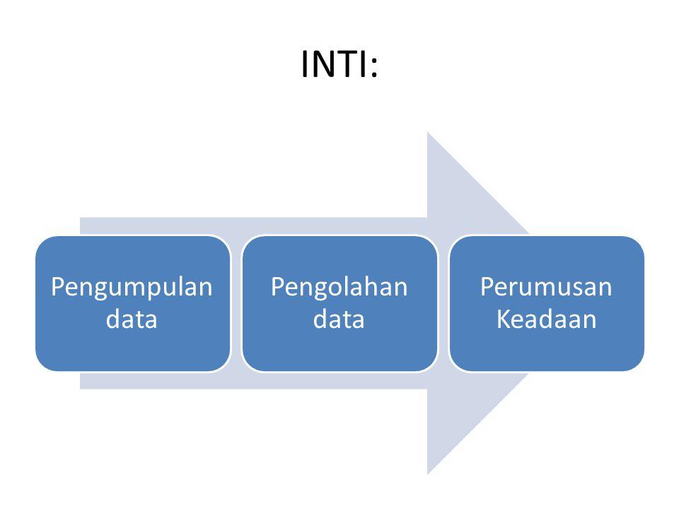 INTI: Pengumpulan data Pengolahan data Perumusan Keadaan