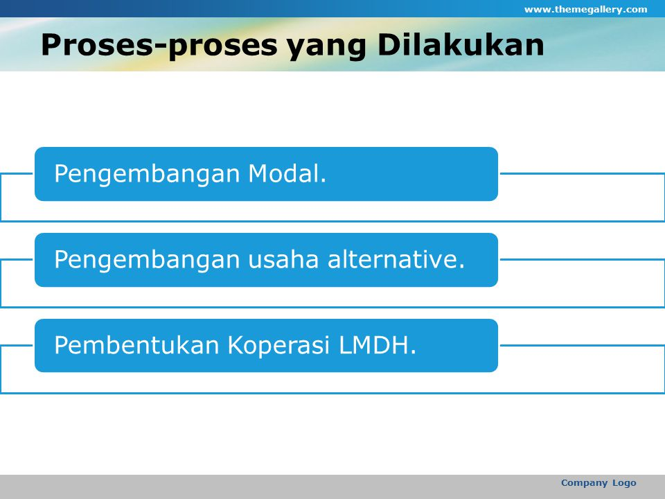 Proses-proses yang Dilakukan