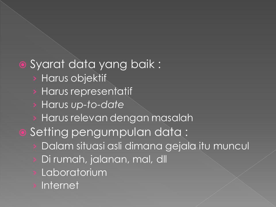 Setting pengumpulan data :