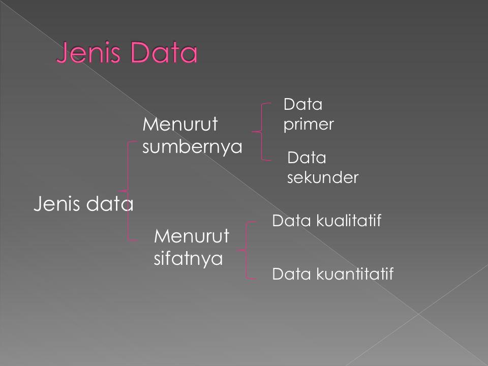 Jenis Data Jenis data Menurut sumbernya Menurut sifatnya Data primer