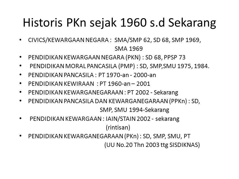 Historis PKn sejak 1960 s.d Sekarang