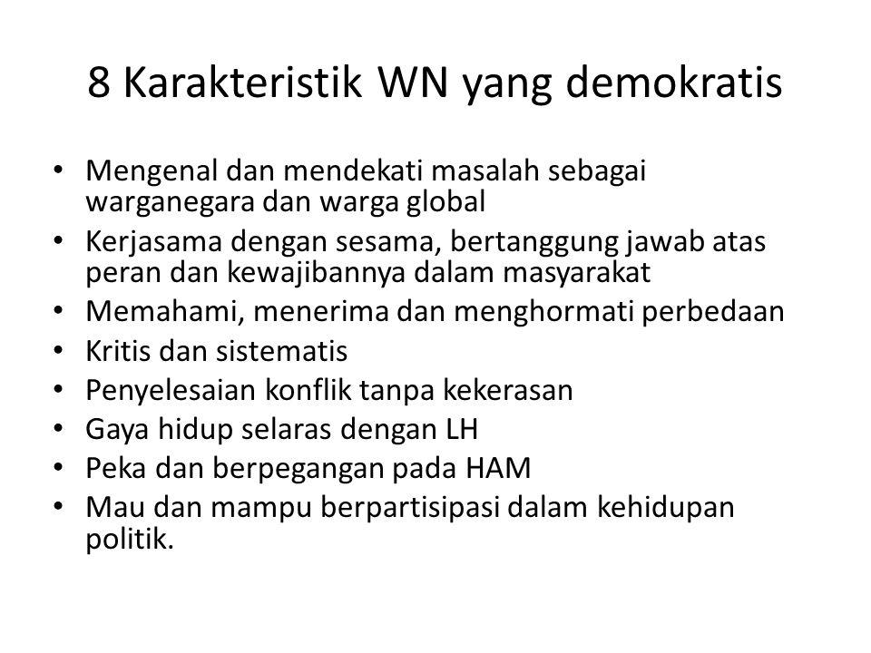 8 Karakteristik WN yang demokratis