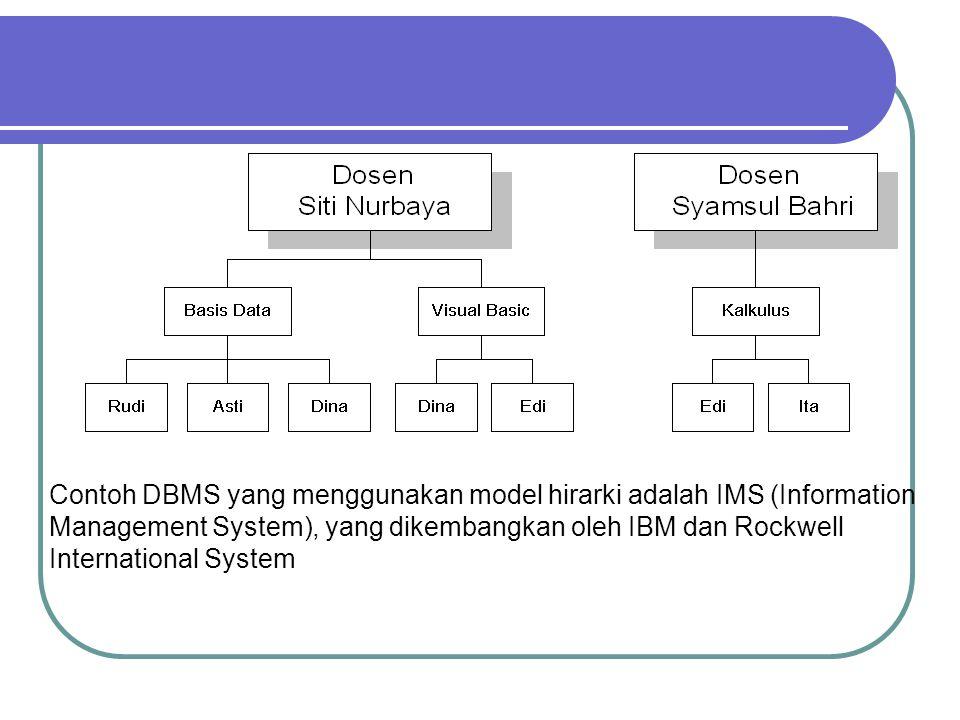 Contoh DBMS yang menggunakan model hirarki adalah IMS (Information