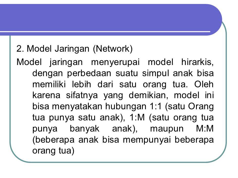 2. Model Jaringan (Network)