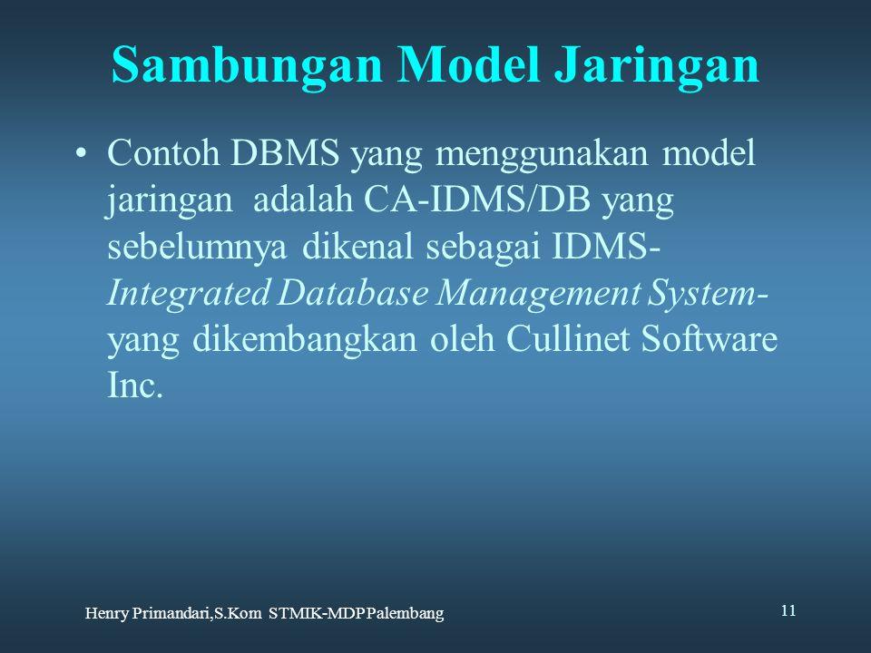 Sambungan Model Jaringan