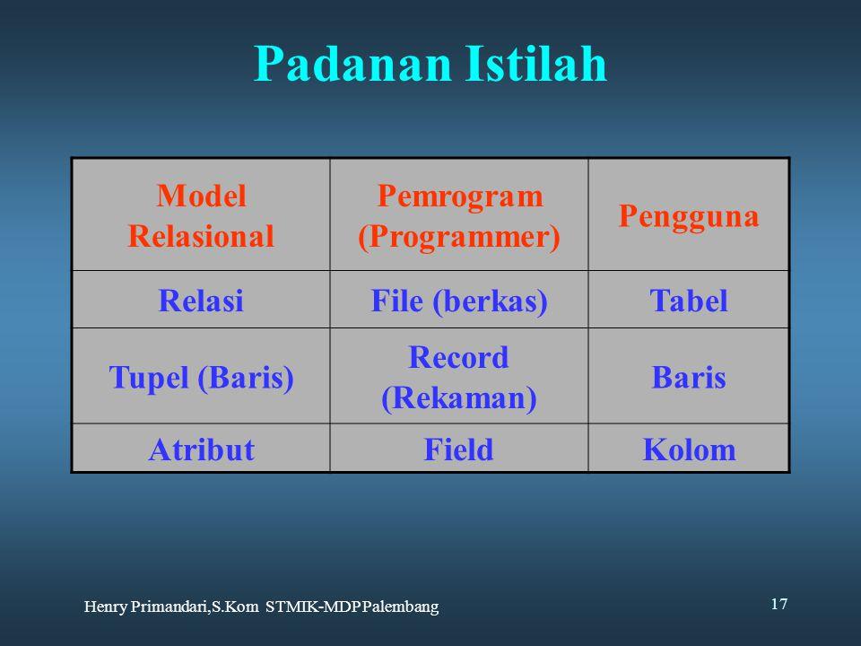 Pemrogram (Programmer)