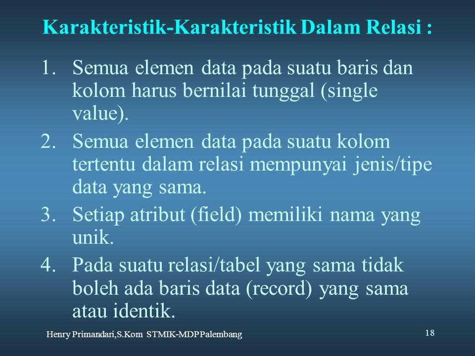 Karakteristik-Karakteristik Dalam Relasi :