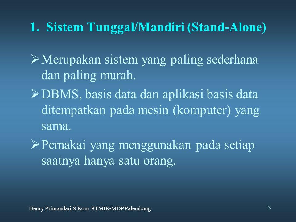 1. Sistem Tunggal/Mandiri (Stand-Alone)