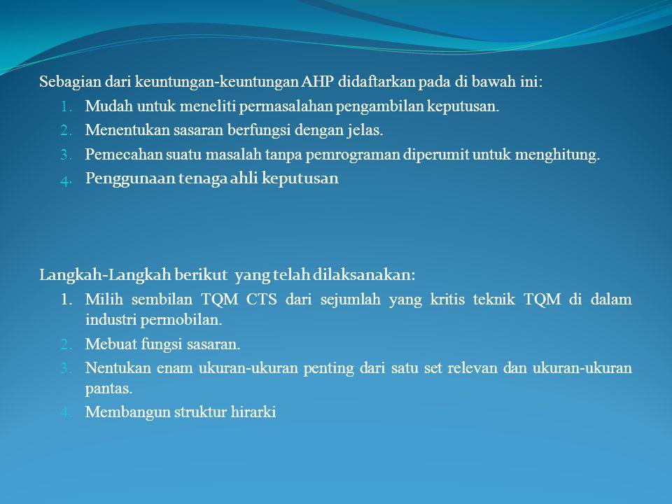 Sebagian dari keuntungan-keuntungan AHP didaftarkan pada di bawah ini: