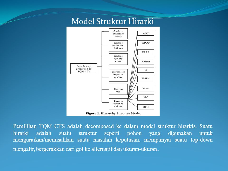 Model Struktur Hirarki