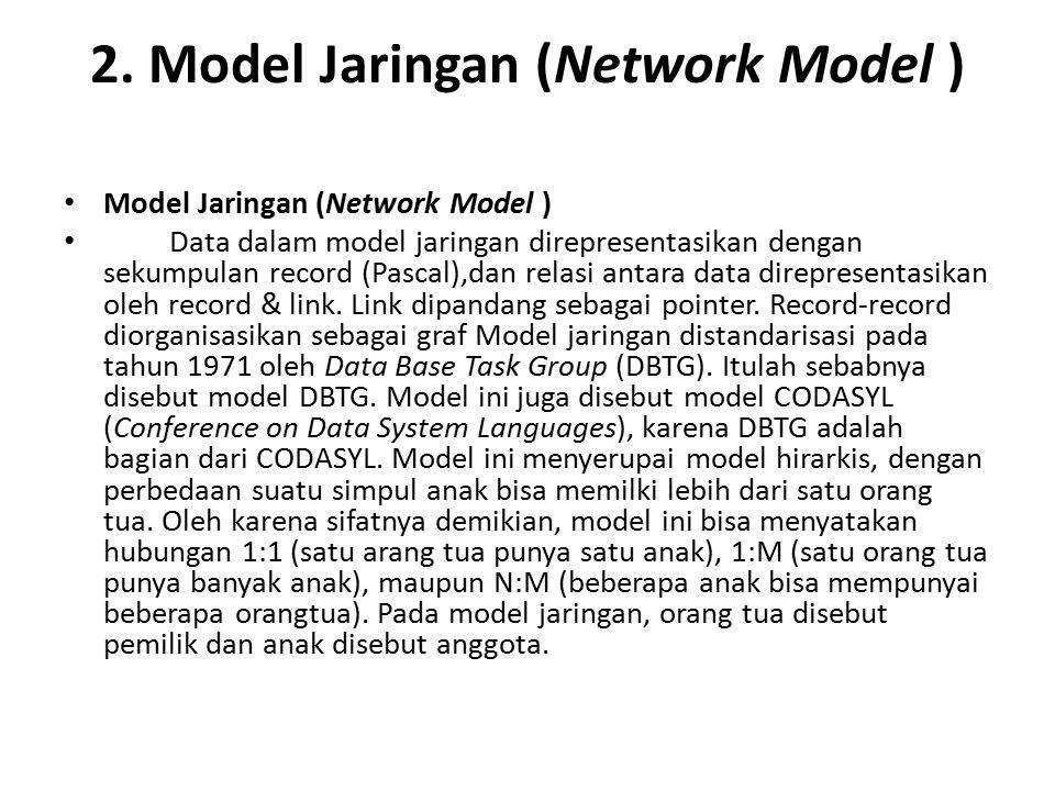 2. Model Jaringan (Network Model )