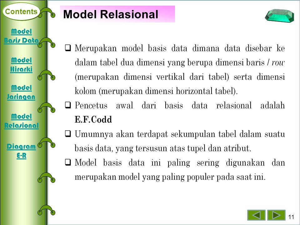Model Relasional Contents Model Basis Data Model Hirarki