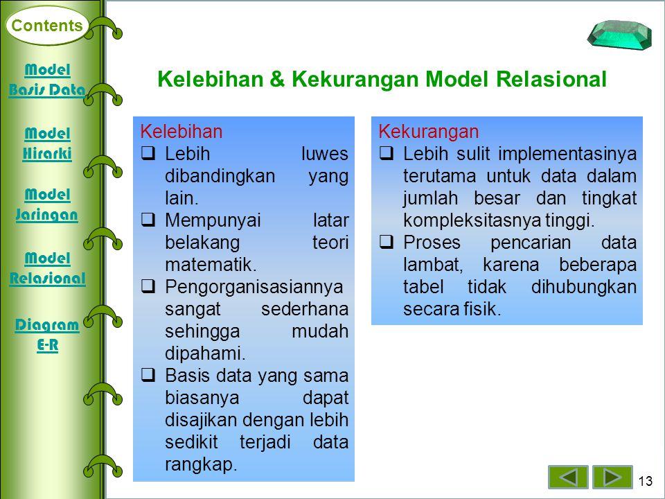 Kelebihan & Kekurangan Model Relasional