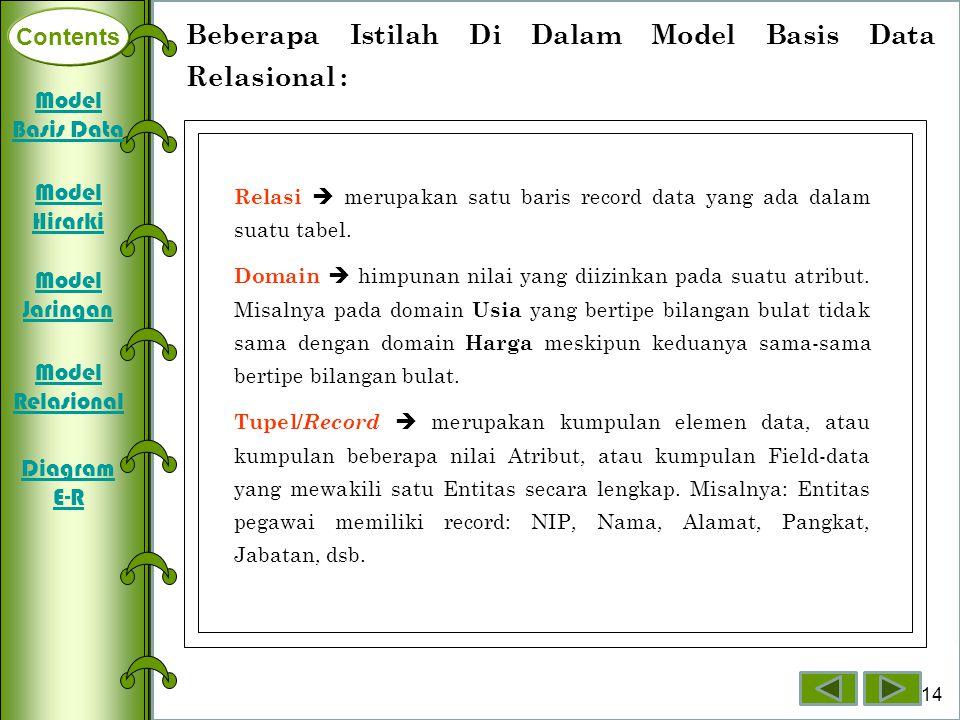 Beberapa Istilah Di Dalam Model Basis Data Relasional :