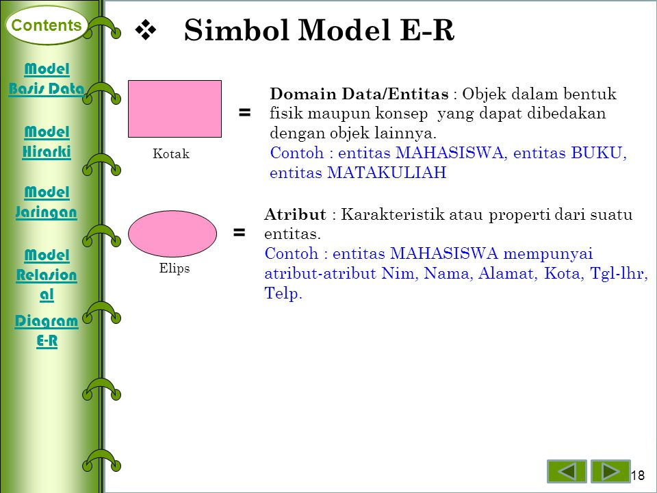 Simbol Model E-R = = Contents Model Basis Data