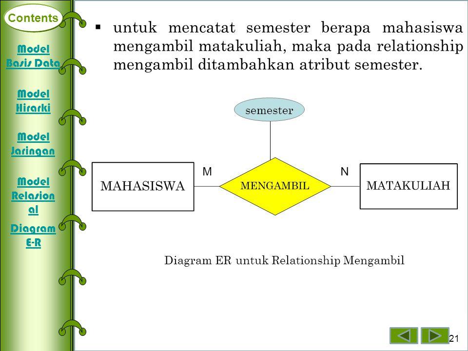 Contents untuk mencatat semester berapa mahasiswa mengambil matakuliah, maka pada relationship mengambil ditambahkan atribut semester.