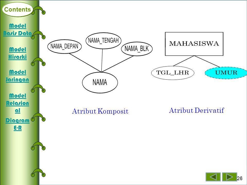 Atribut Derivatif Atribut Komposit Contents Model Basis Data