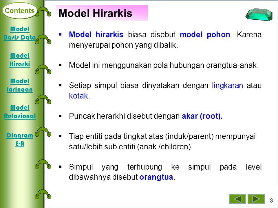 Contents Model Hirarkis. Model Basis Data. Model hirarkis biasa disebut model pohon. Karena menyerupai pohon yang dibalik.