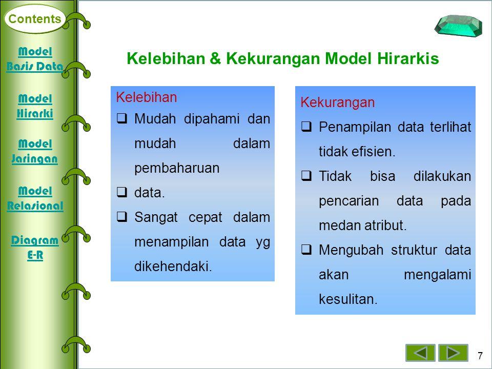 Kelebihan & Kekurangan Model Hirarkis
