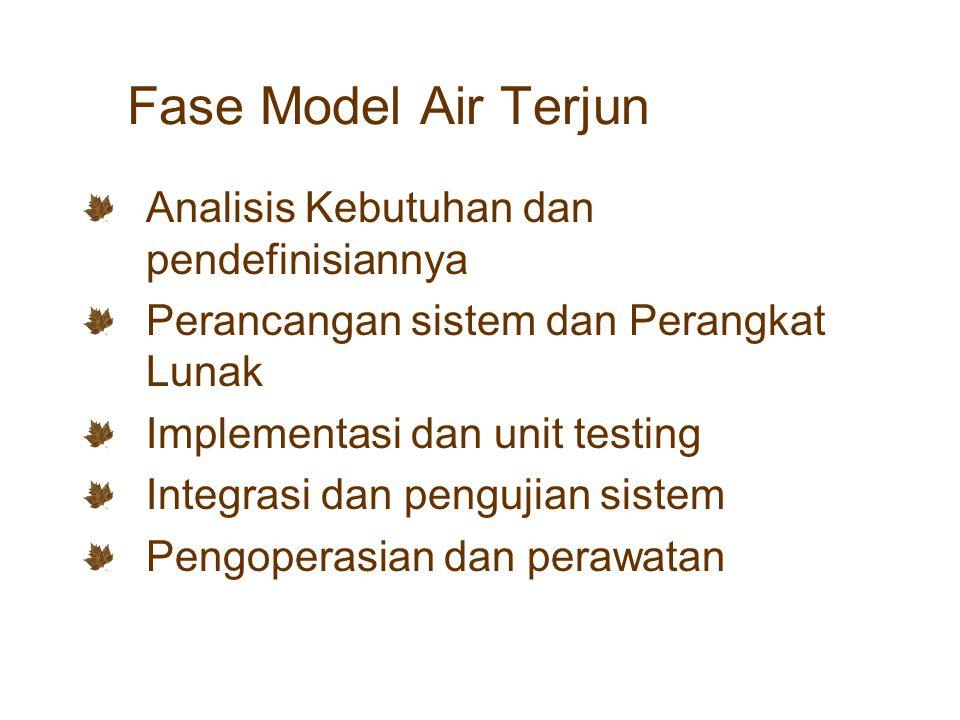 Fase Model Air Terjun Analisis Kebutuhan dan pendefinisiannya