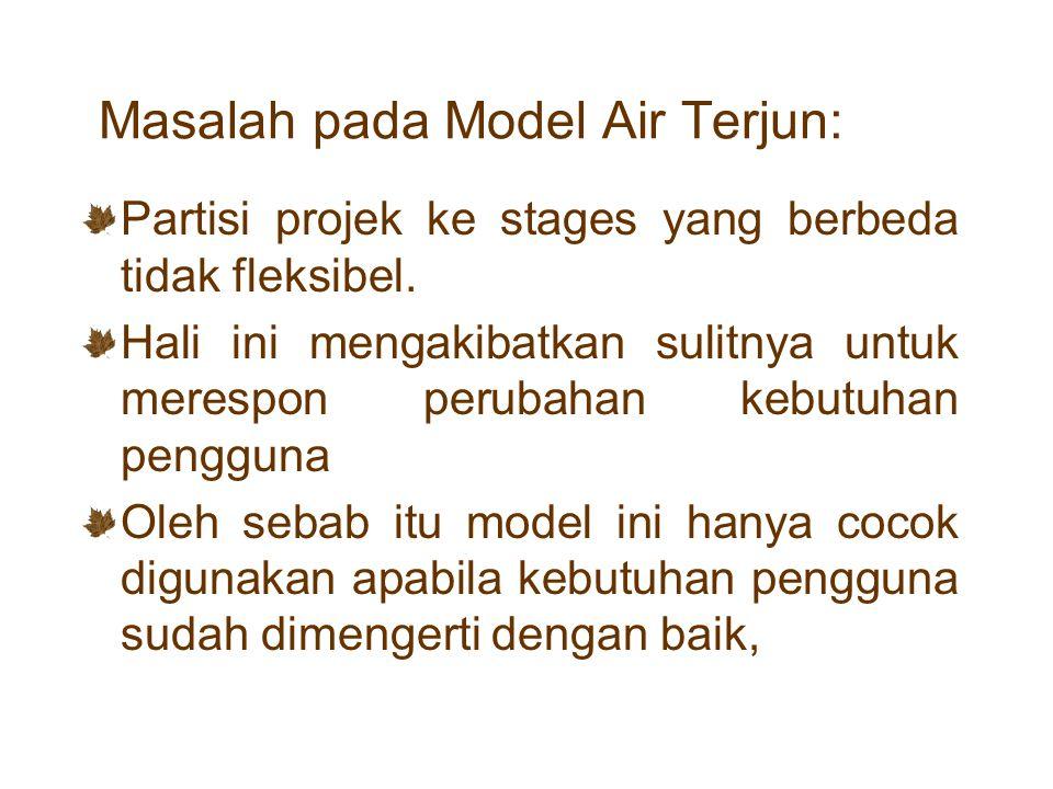 Masalah pada Model Air Terjun: