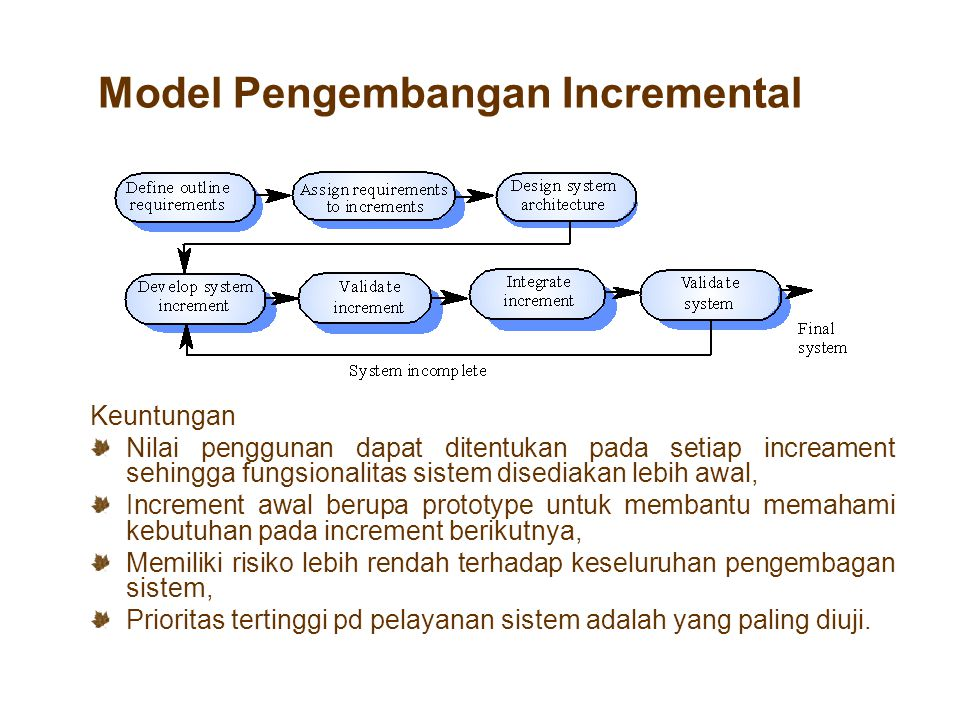 Model Pengembangan Incremental
