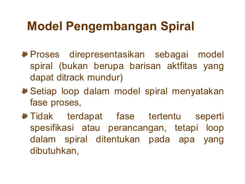 Model Pengembangan Spiral