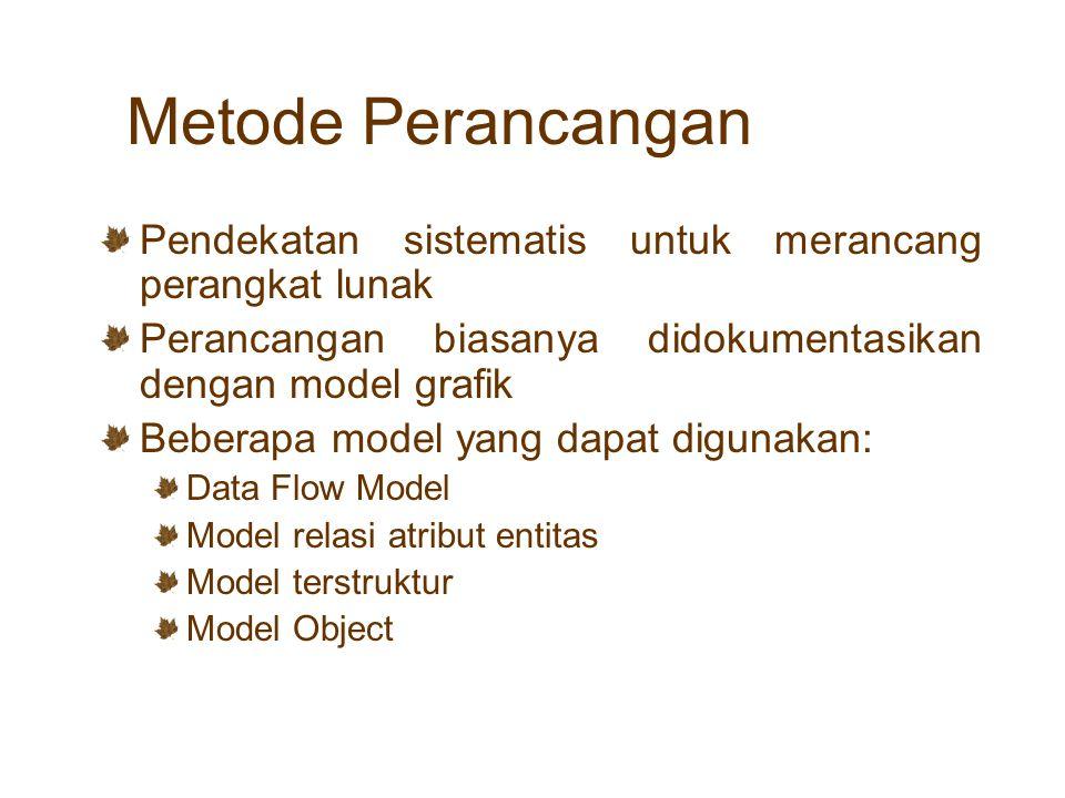 Metode Perancangan Pendekatan sistematis untuk merancang perangkat lunak. Perancangan biasanya didokumentasikan dengan model grafik.