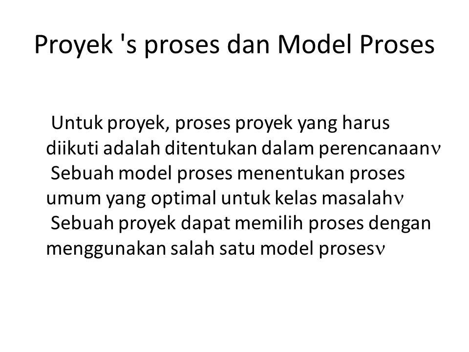 Proyek s proses dan Model Proses