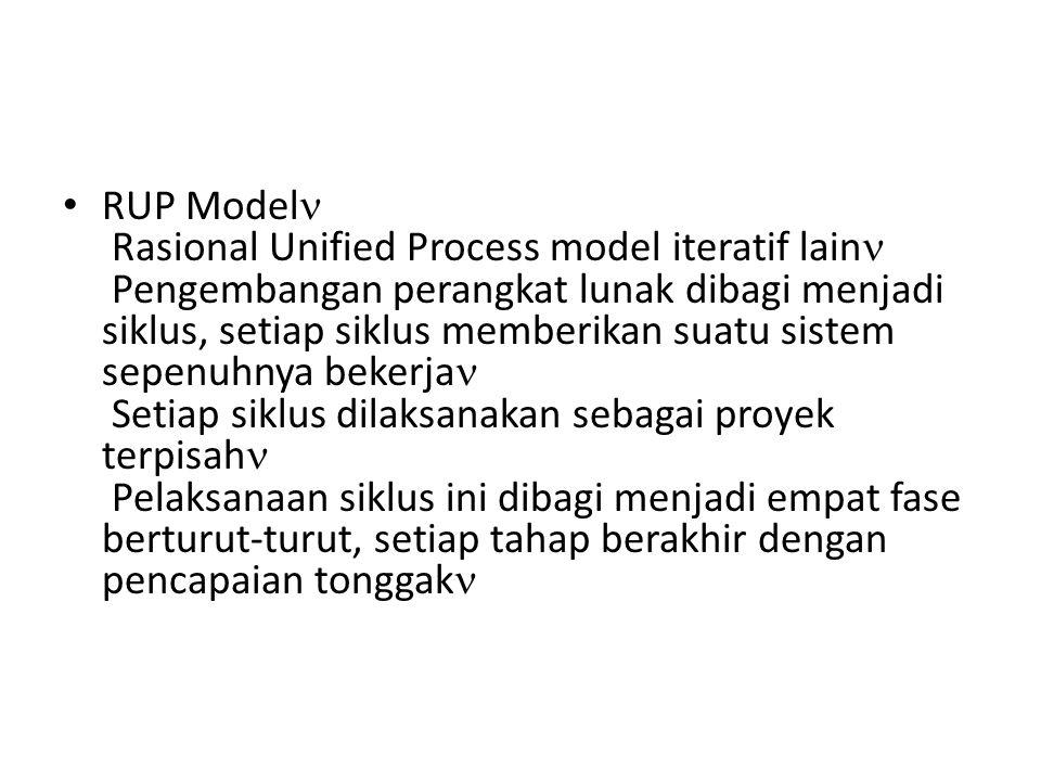 RUP Model Rasional Unified Process model iteratif lain Pengembangan perangkat lunak dibagi menjadi siklus, setiap siklus memberikan suatu sistem sepenuhnya bekerja Setiap siklus dilaksanakan sebagai proyek terpisah Pelaksanaan siklus ini dibagi menjadi empat fase berturut-turut, setiap tahap berakhir dengan pencapaian tonggak