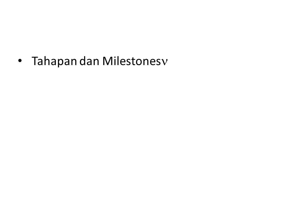 Tahapan dan Milestones