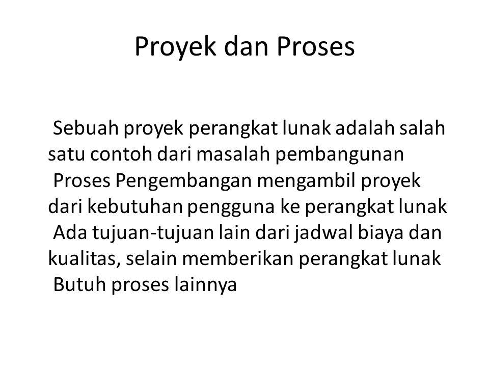 Proyek dan Proses