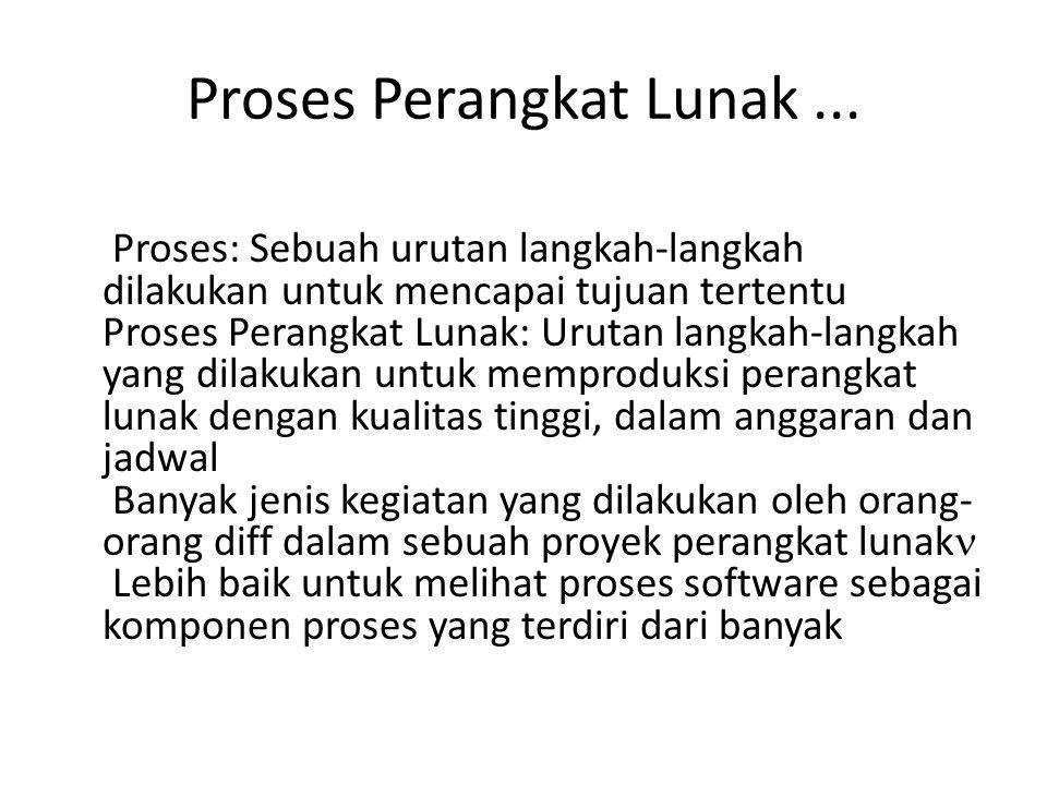 Proses Perangkat Lunak ...