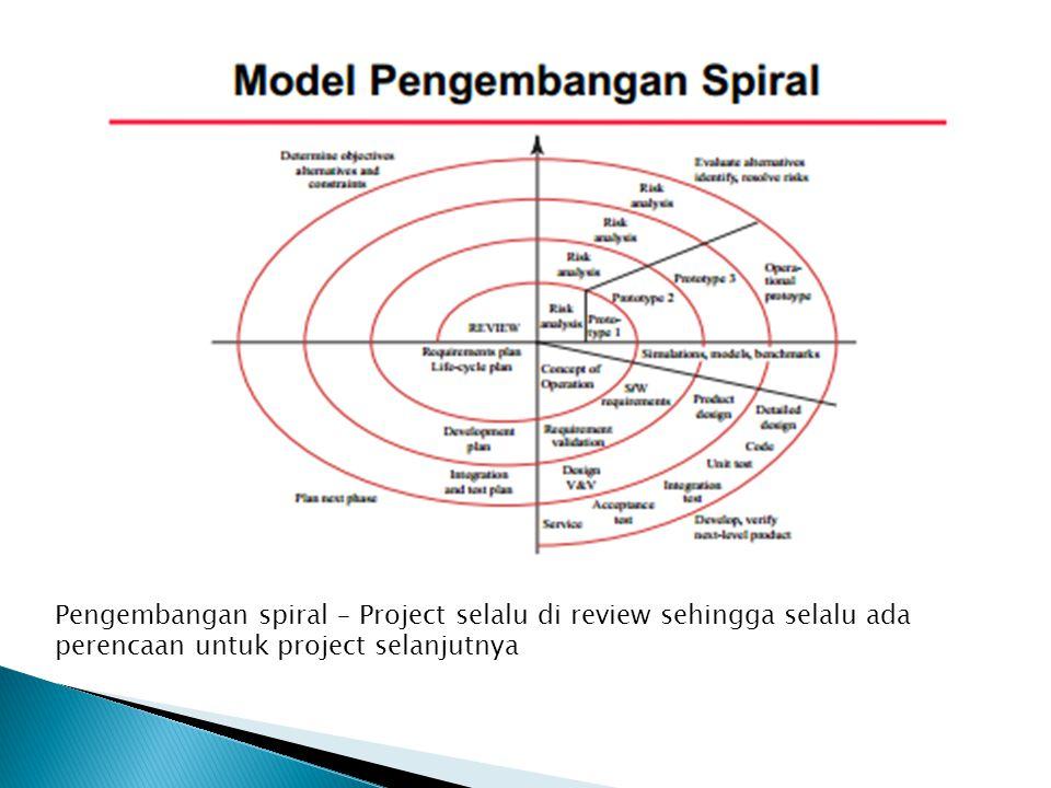Pengembangan spiral – Project selalu di review sehingga selalu ada perencaan untuk project selanjutnya
