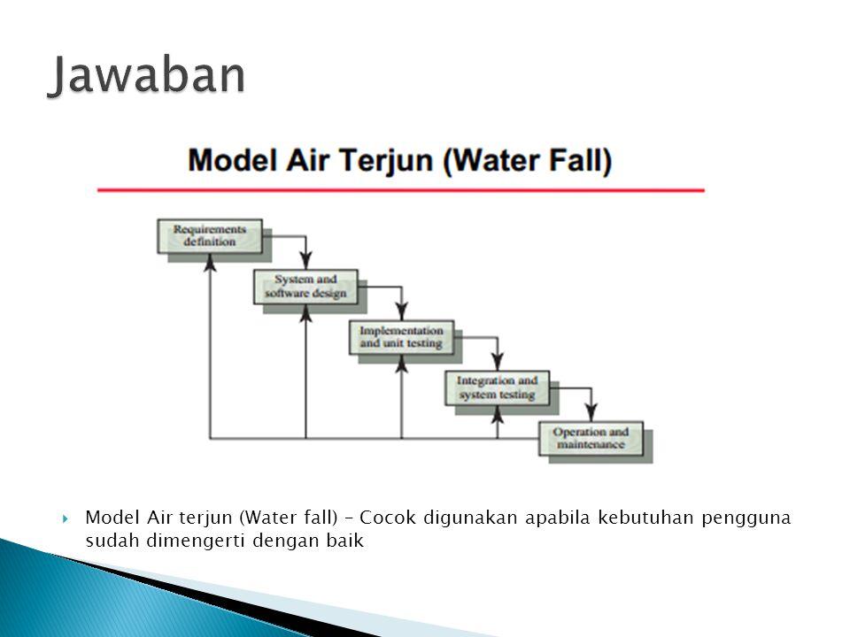 Jawaban Model Air terjun (Water fall) – Cocok digunakan apabila kebutuhan pengguna sudah dimengerti dengan baik.