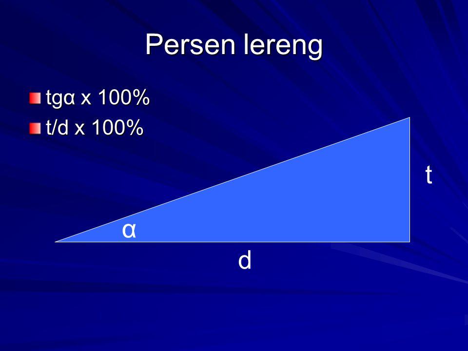 Persen lereng tgα x 100% t/d x 100% t α d 17
