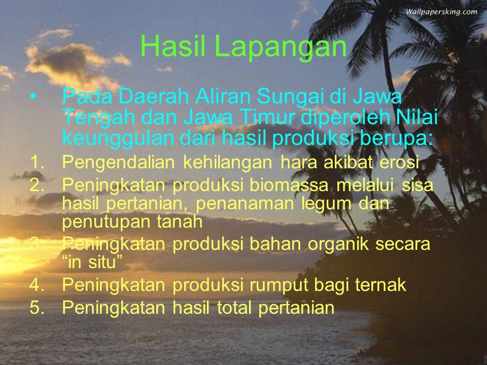 Hasil Lapangan Pada Daerah Aliran Sungai di Jawa Tengah dan Jawa Timur diperoleh Nilai keunggulan dari hasil produksi berupa: