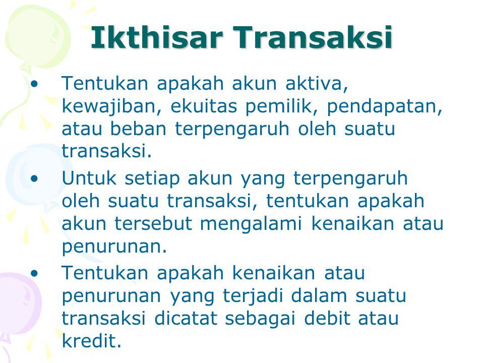 Ikthisar Transaksi Tentukan apakah akun aktiva, kewajiban, ekuitas pemilik, pendapatan, atau beban terpengaruh oleh suatu transaksi.