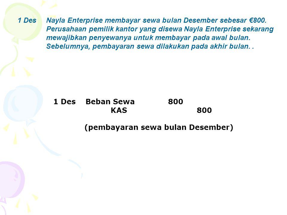 1 Des. Nayla Enterprise membayar sewa bulan Desember sebesar €800