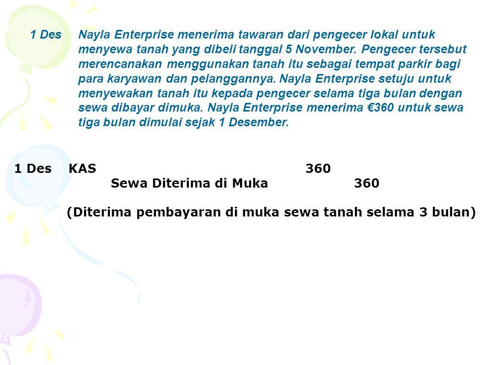 1 Des. Nayla Enterprise menerima tawaran dari pengecer lokal untuk