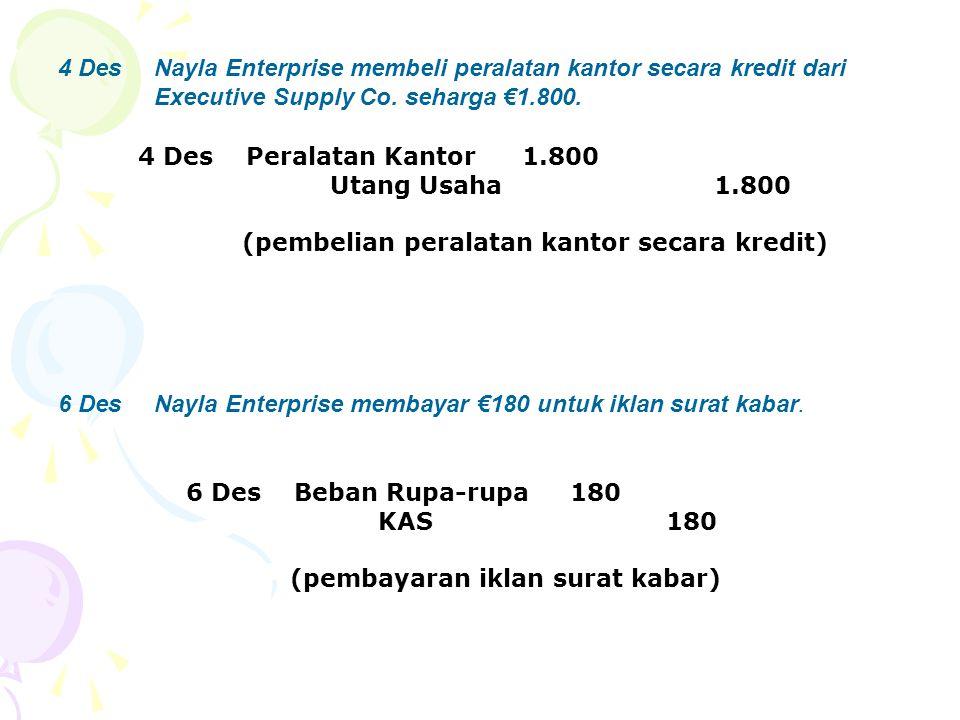4 Des. Nayla Enterprise membeli peralatan kantor secara kredit dari