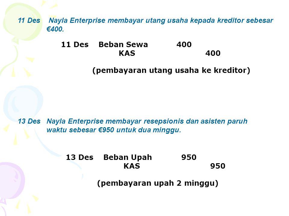 11 Des. Nayla Enterprise membayar utang usaha kepada kreditor sebesar