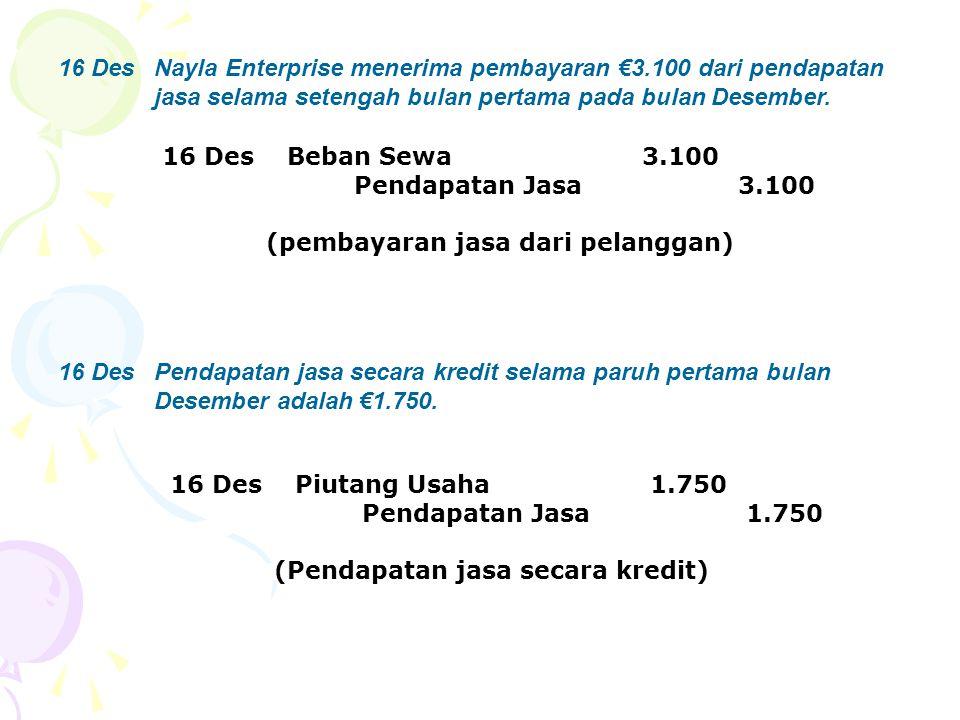 16 Des. Nayla Enterprise menerima pembayaran €3. 100 dari pendapatan